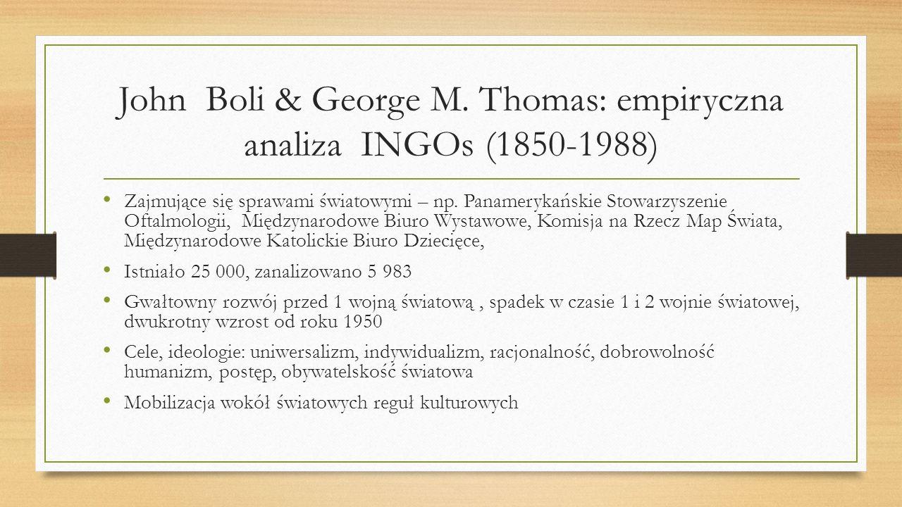 John Boli & George M. Thomas: empiryczna analiza INGOs (1850-1988)