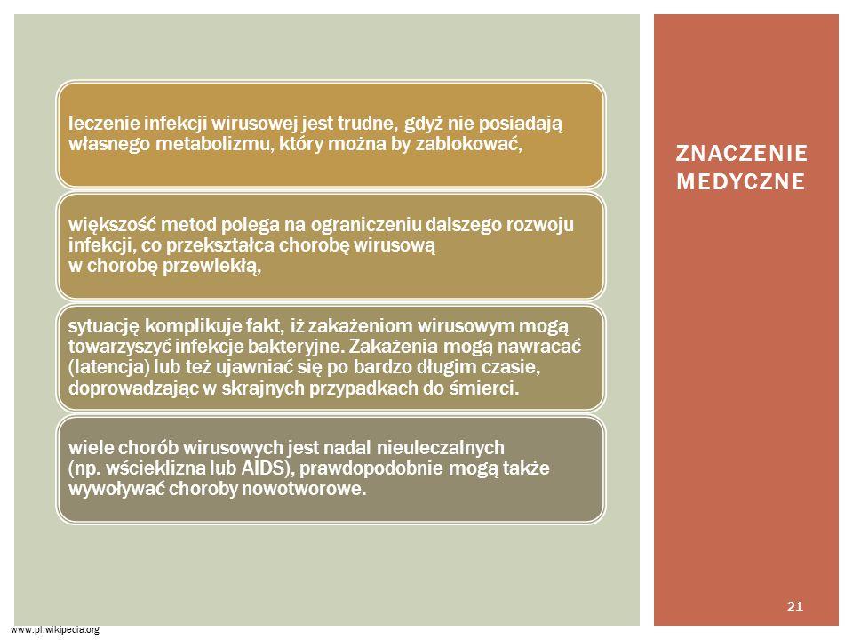 Znaczenie medyczne www.pl.wikipedia.org