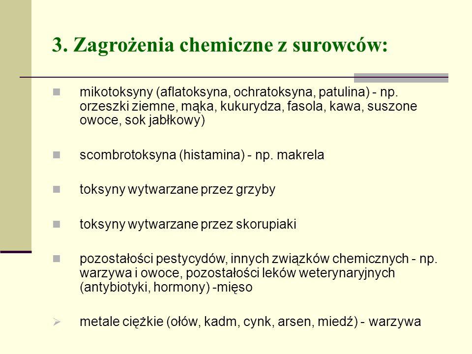 3. Zagrożenia chemiczne z surowców: