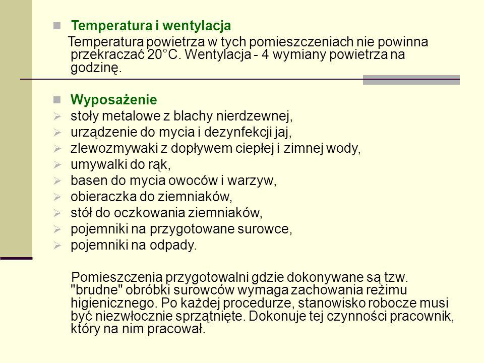 Temperatura i wentylacja