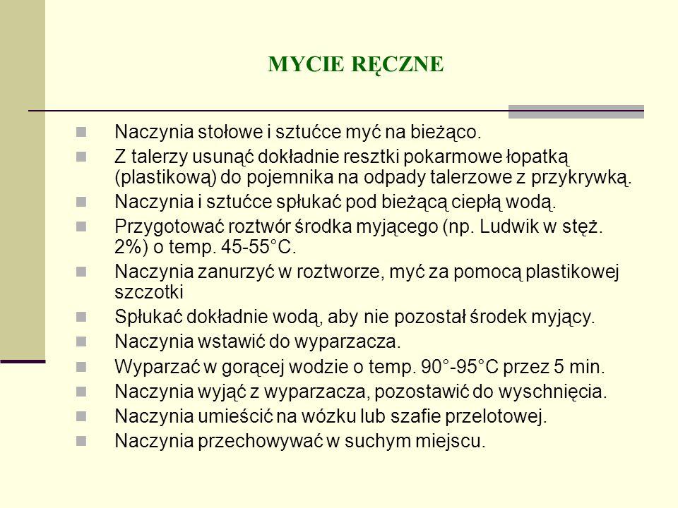 MYCIE RĘCZNE Naczynia stołowe i sztućce myć na bieżąco.