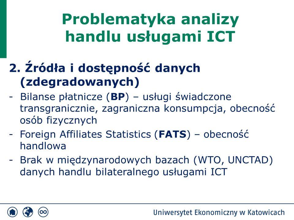 Problematyka analizy handlu usługami ICT