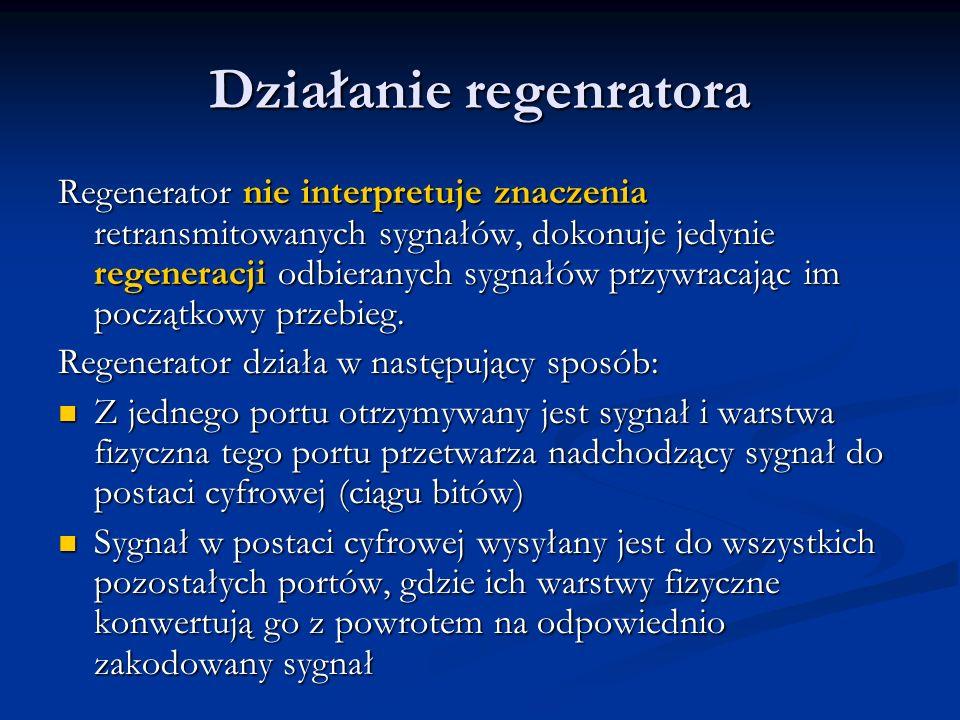 Działanie regenratora