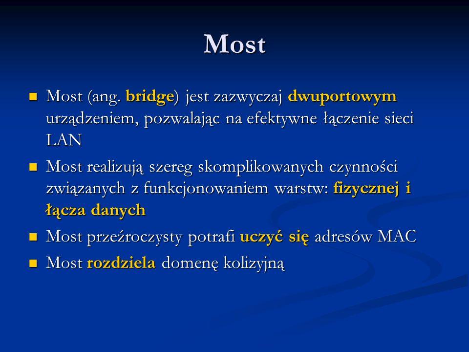 MostMost (ang. bridge) jest zazwyczaj dwuportowym urządzeniem, pozwalając na efektywne łączenie sieci LAN.