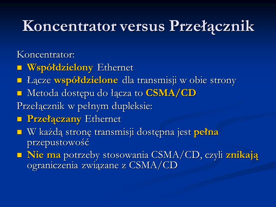 Koncentrator versus Przełącznik
