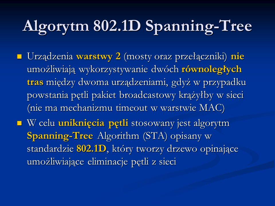 Algorytm 802.1D Spanning-Tree