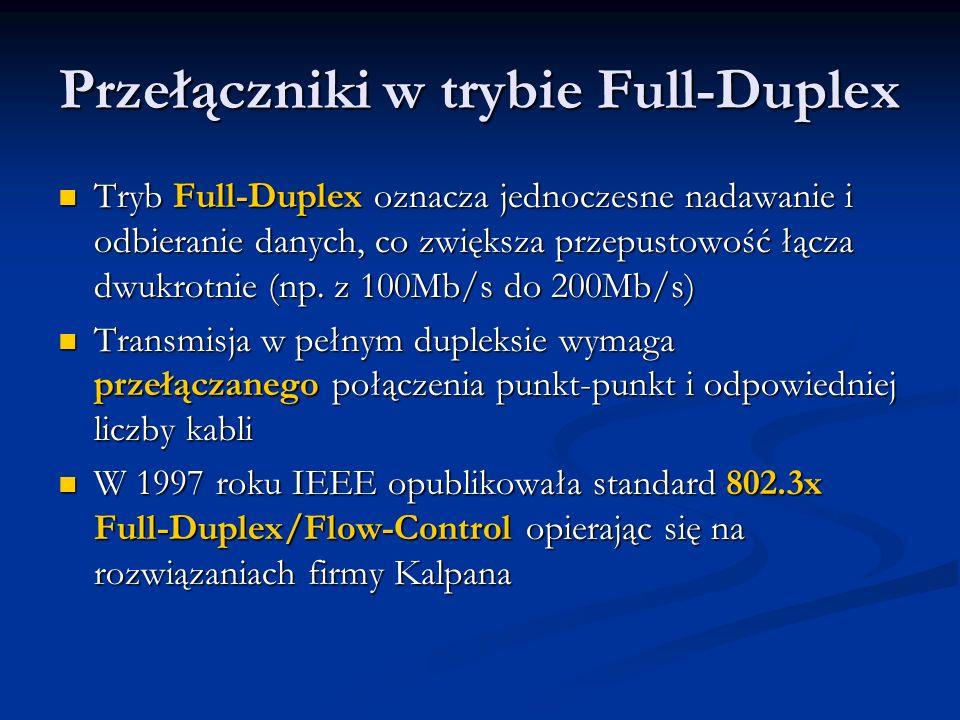 Przełączniki w trybie Full-Duplex