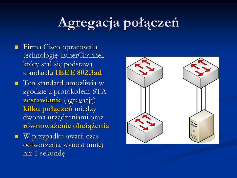 Agregacja połączeńFirma Cisco opracowała technologię EtherChannel, który stał się podstawą standardu IEEE 802.3ad.