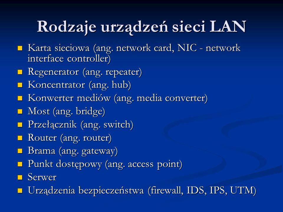 Rodzaje urządzeń sieci LAN