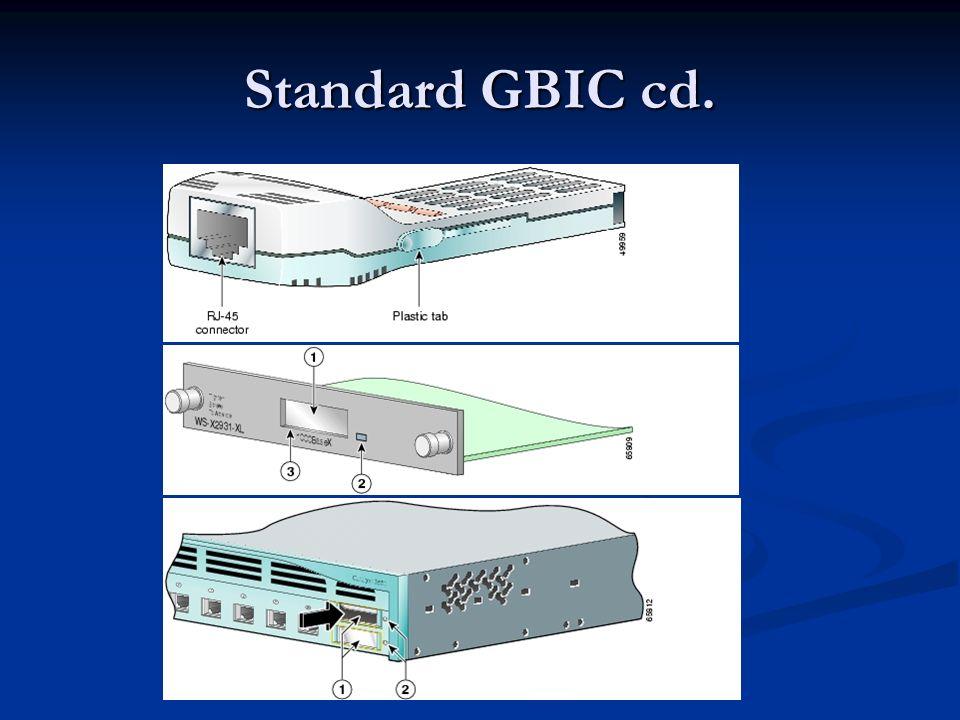 Standard GBIC cd.