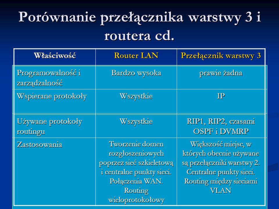 Porównanie przełącznika warstwy 3 i routera cd.