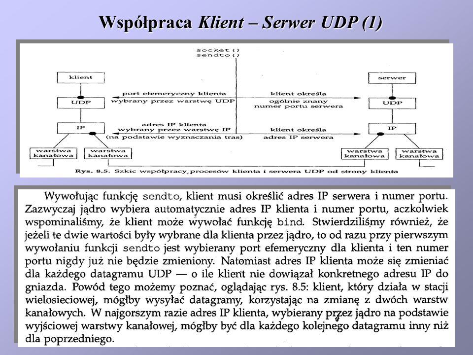 Współpraca Klient – Serwer UDP (1)
