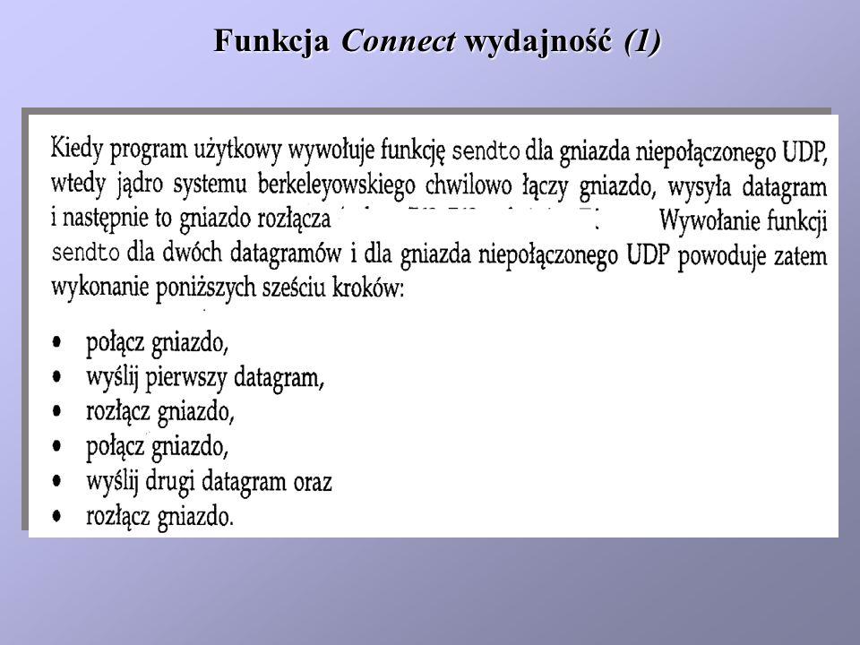 Funkcja Connect wydajność (1)