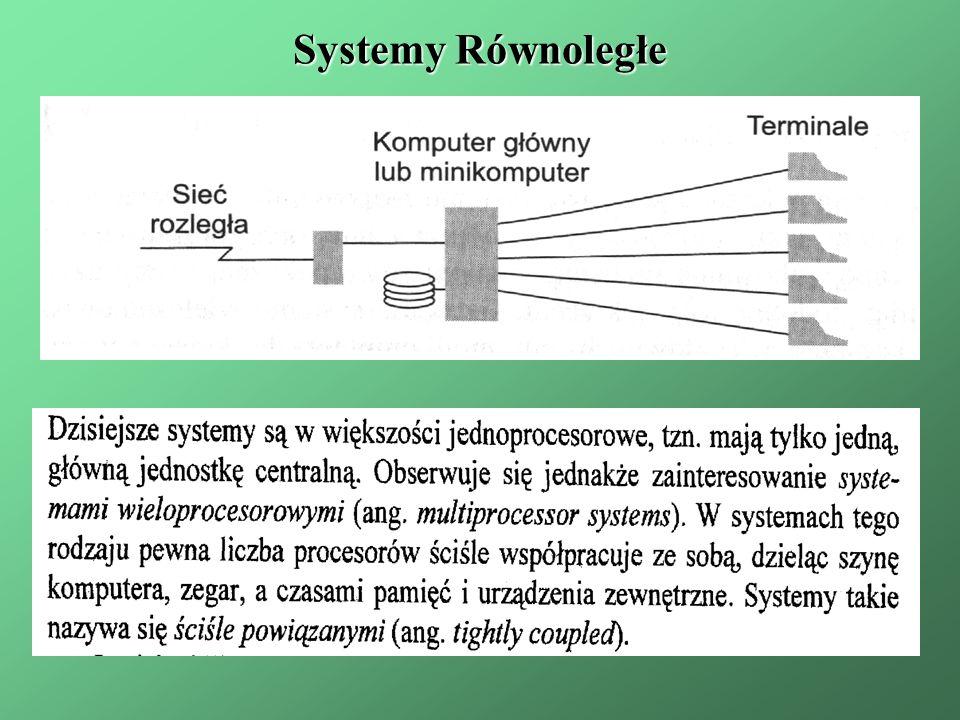 Systemy Równoległe