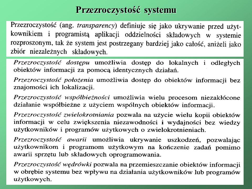 Przezroczystość systemu