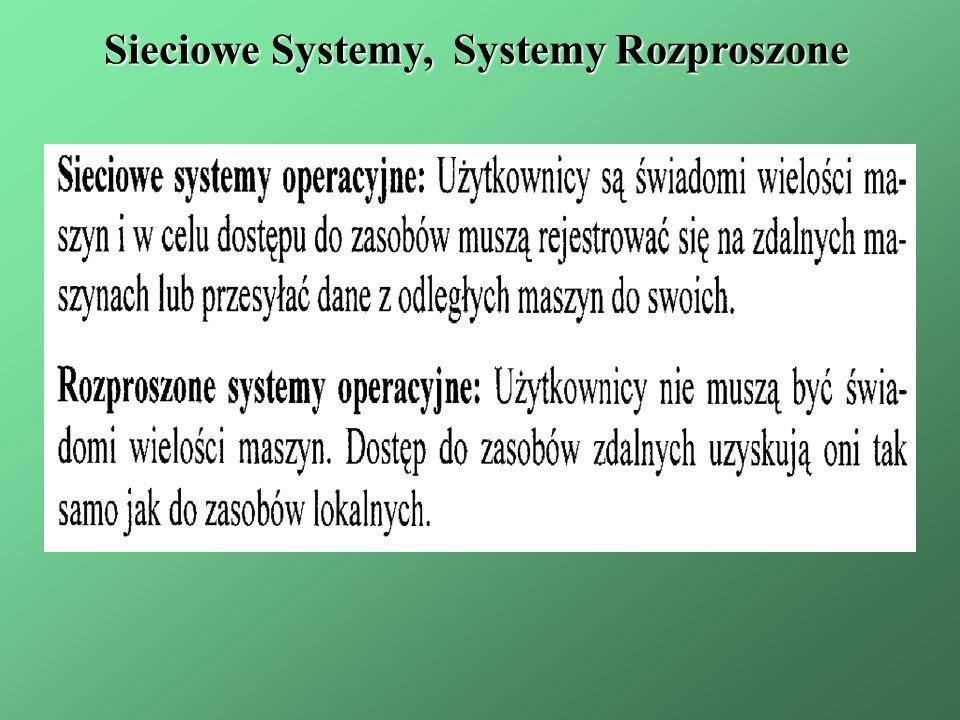 Sieciowe Systemy, Systemy Rozproszone