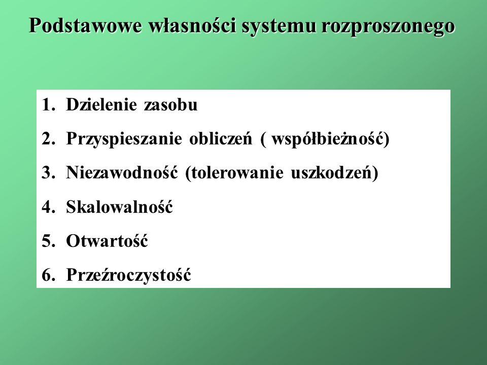 Podstawowe własności systemu rozproszonego