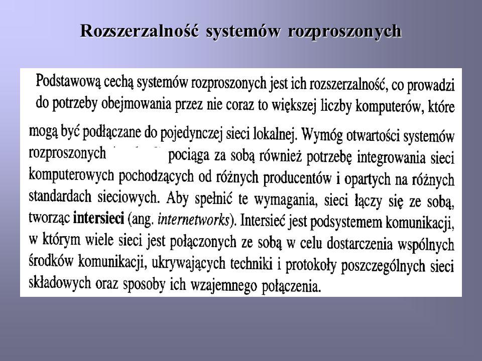 Rozszerzalność systemów rozproszonych
