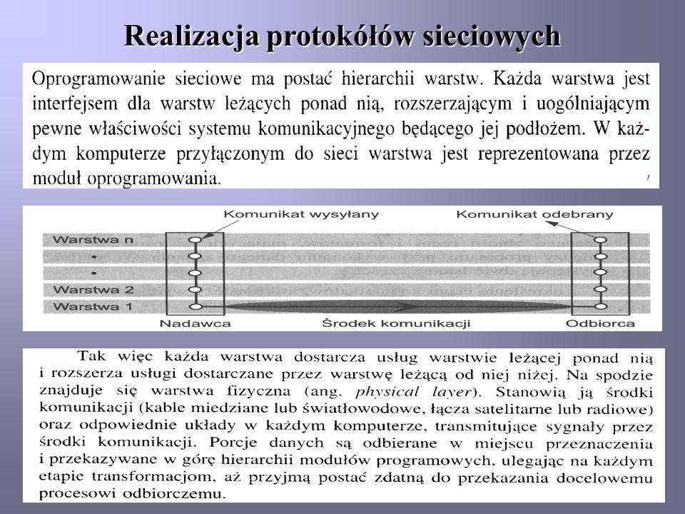Realizacja protokółów sieciowych