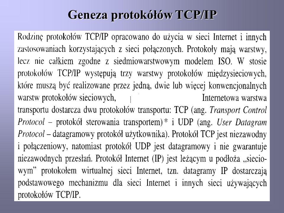Geneza protokółów TCP/IP