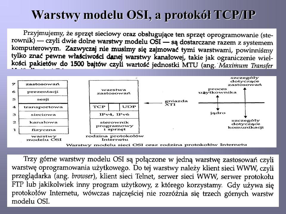 Warstwy modelu OSI, a protokół TCP/IP
