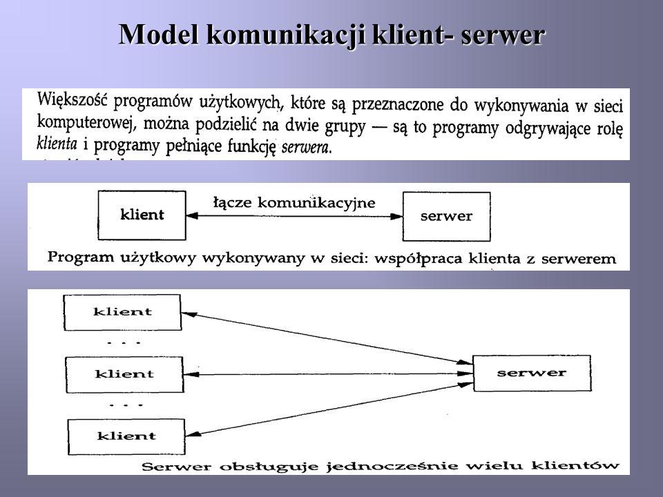 Model komunikacji klient- serwer