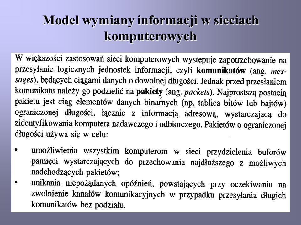 Model wymiany informacji w sieciach komputerowych