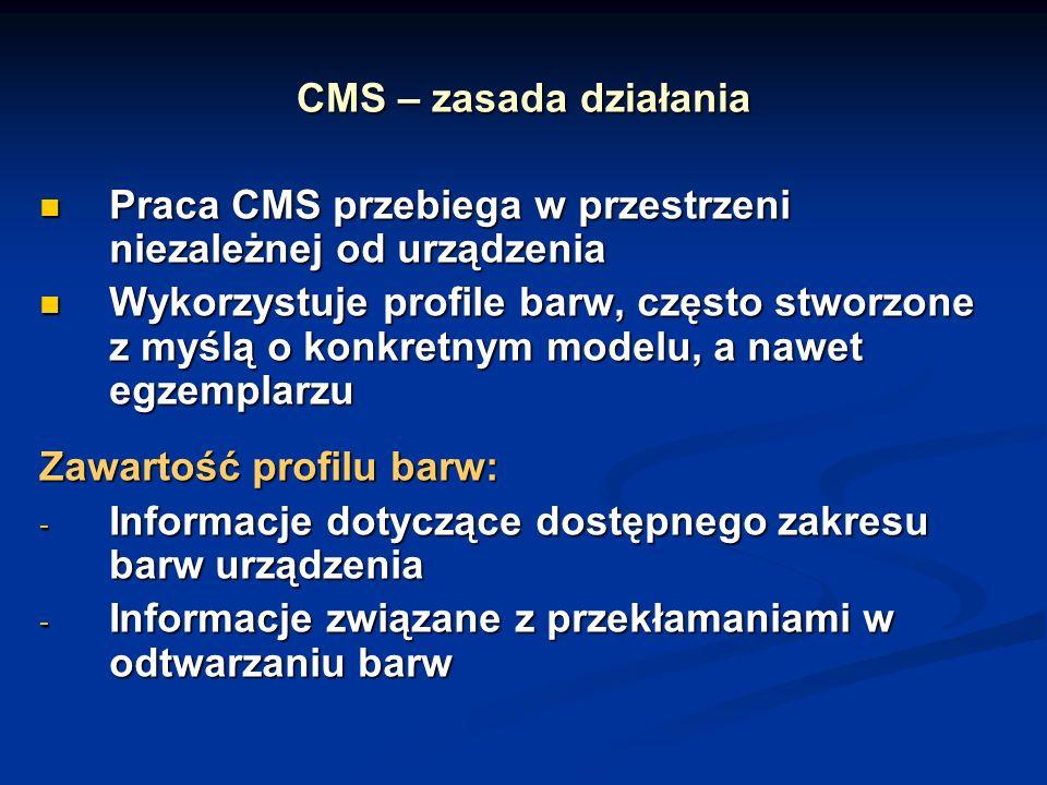 CMS – zasada działania Praca CMS przebiega w przestrzeni niezależnej od urządzenia.