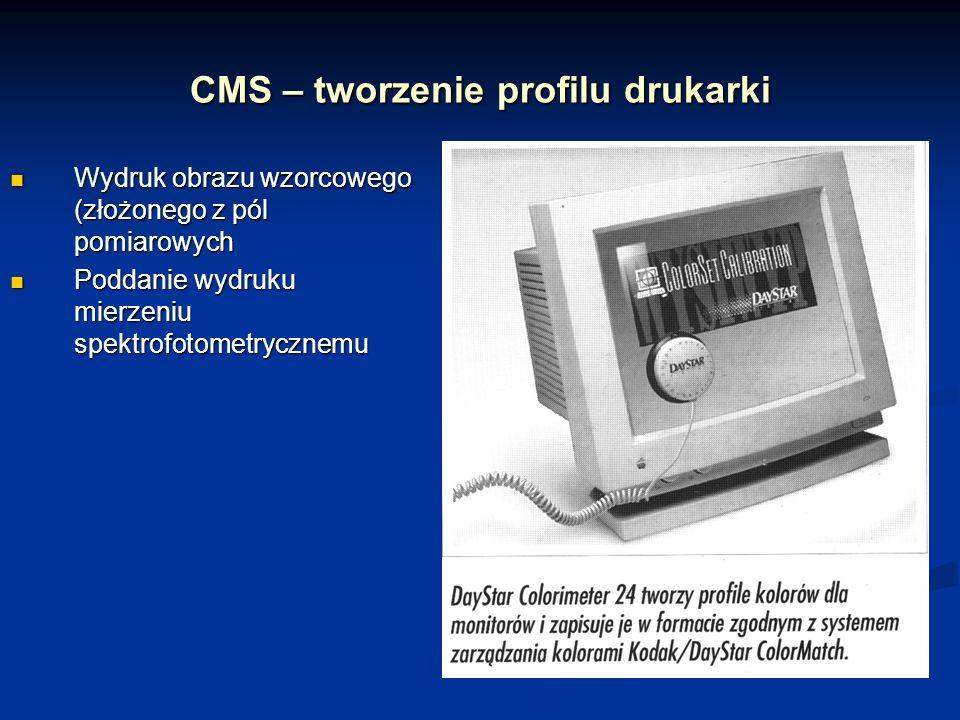 CMS – tworzenie profilu drukarki