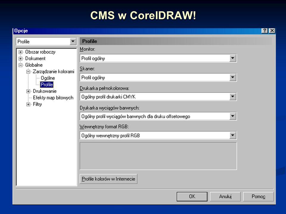 CMS w CorelDRAW!