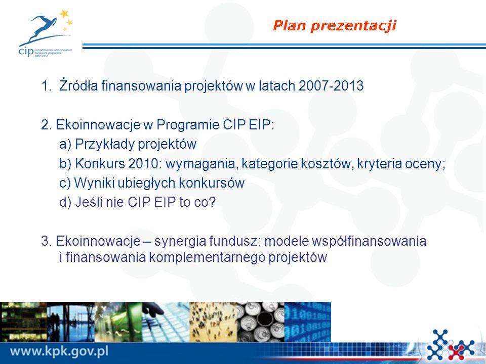 Plan prezentacji Źródła finansowania projektów w latach 2007-2013. 2. Ekoinnowacje w Programie CIP EIP: