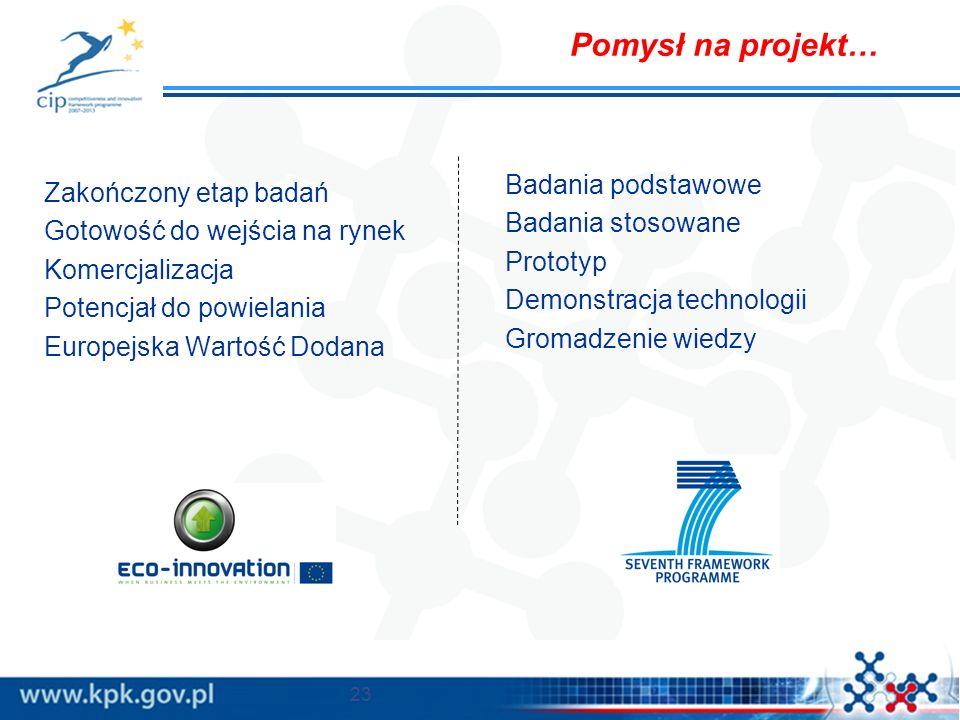 Pomysł na projekt… Badania podstawowe Zakończony etap badań