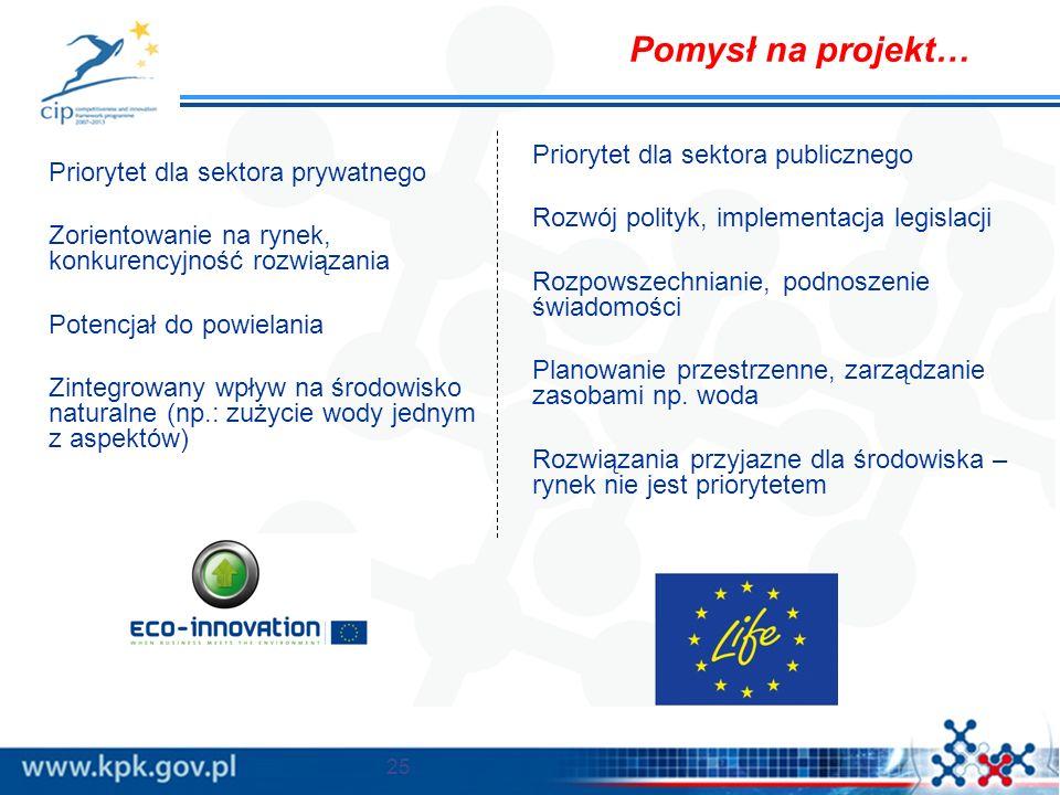 Pomysł na projekt… Priorytet dla sektora publicznego