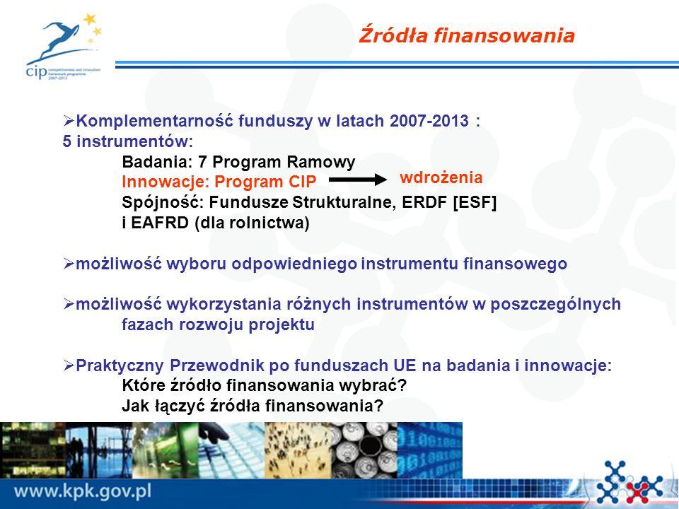 Źródła finansowania Komplementarność funduszy w latach 2007-2013 :