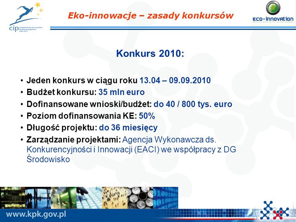 Eko-innowacje – zasady konkursów