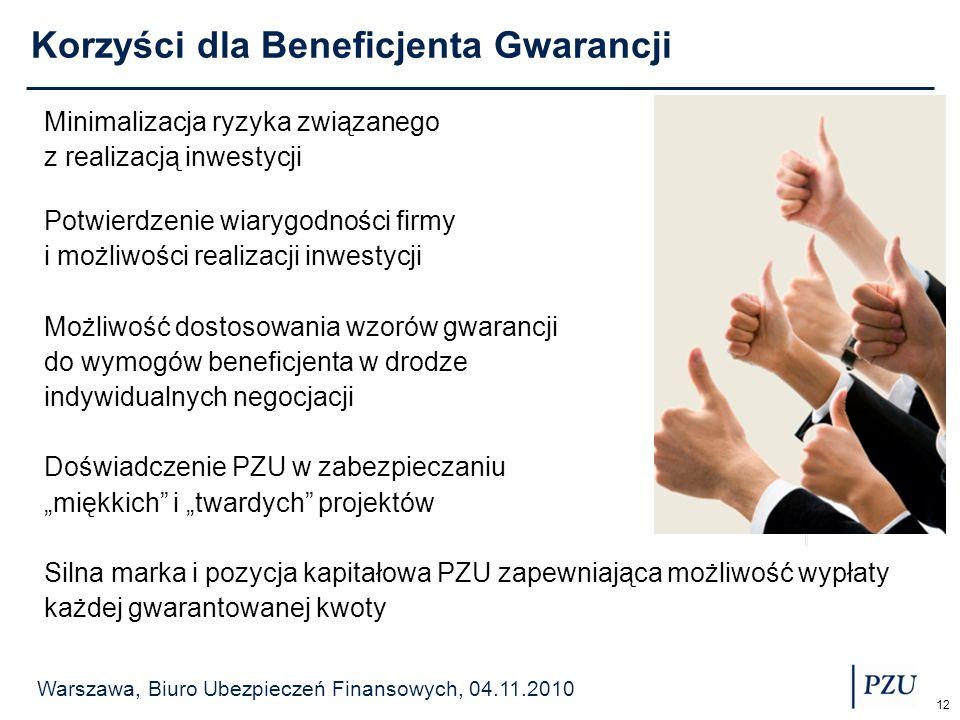 Korzyści dla Beneficjenta Gwarancji