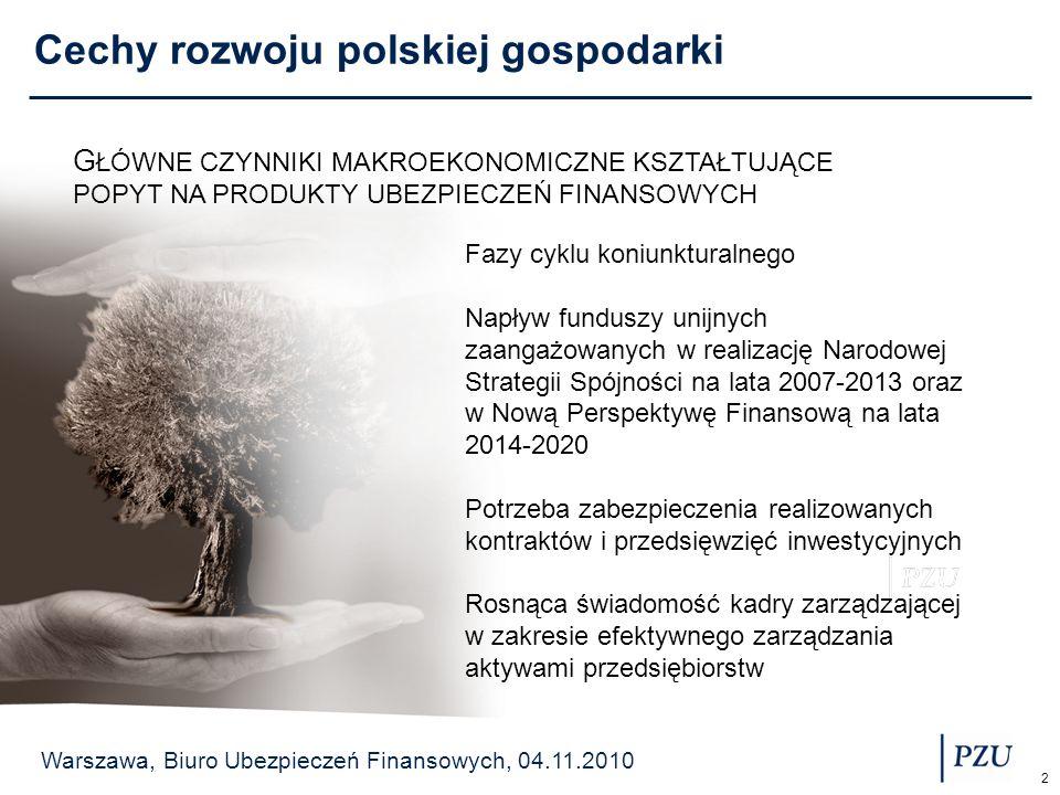 Cechy rozwoju polskiej gospodarki