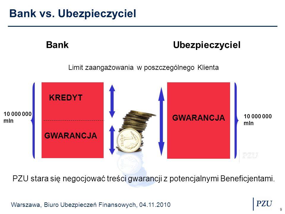 Bank vs. Ubezpieczyciel