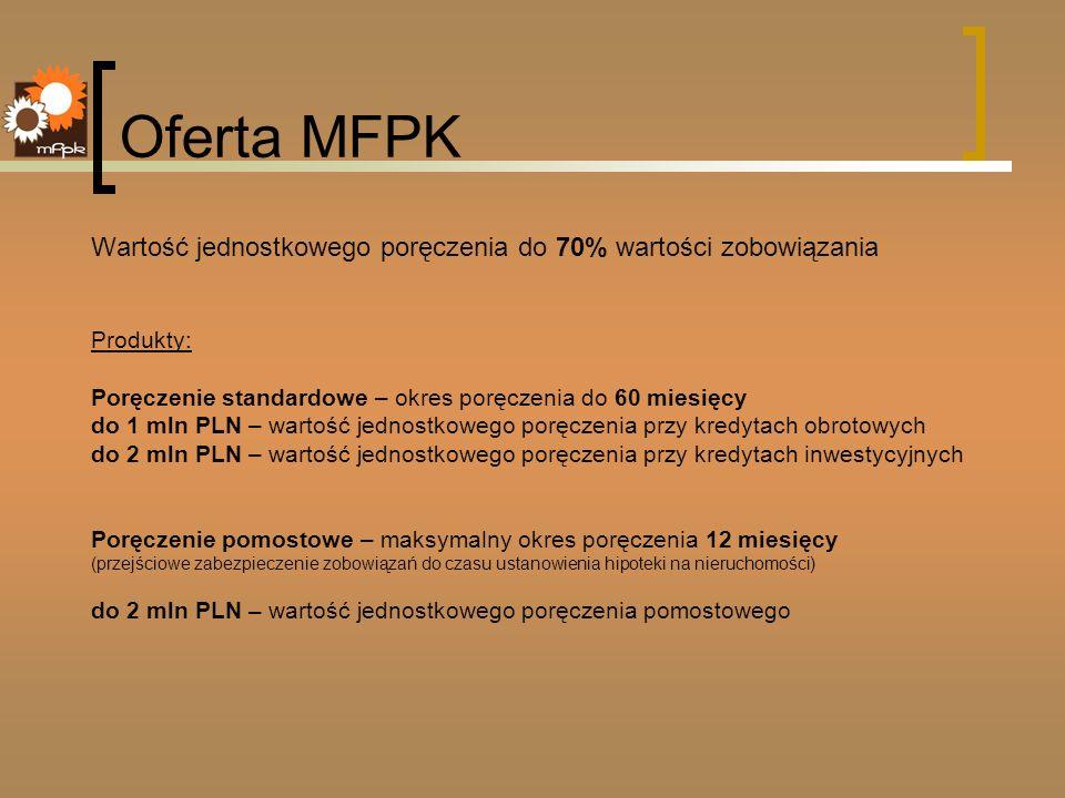 Oferta MFPK Wartość jednostkowego poręczenia do 70% wartości zobowiązania. Produkty: Poręczenie standardowe – okres poręczenia do 60 miesięcy.