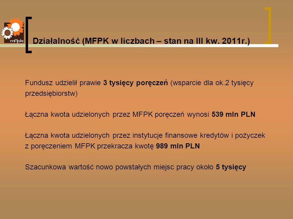 Działalność (MFPK w liczbach – stan na III kw. 2011r.)