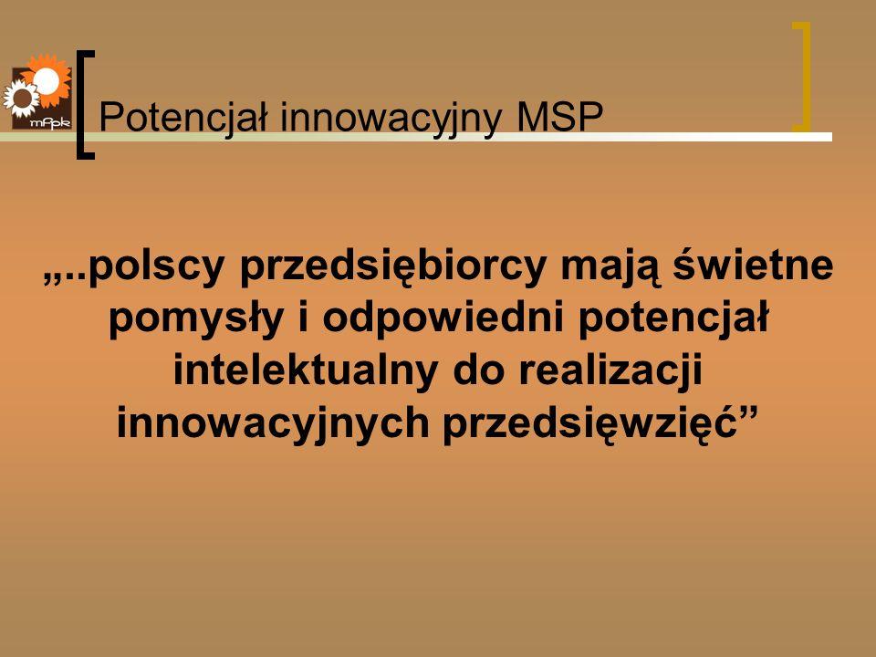 Potencjał innowacyjny MSP