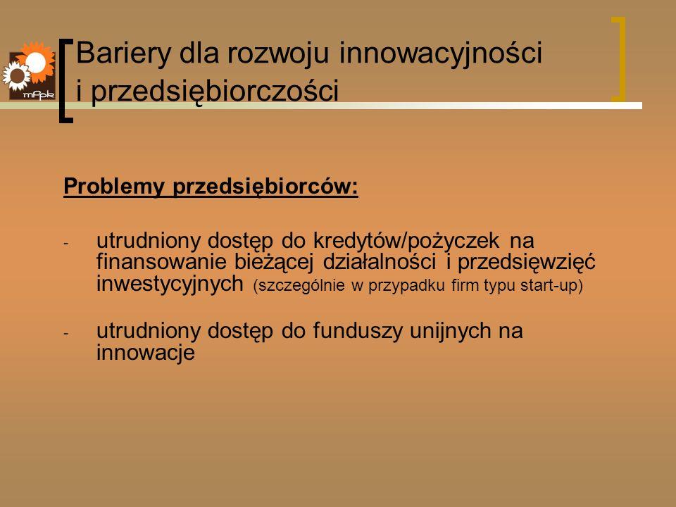Bariery dla rozwoju innowacyjności i przedsiębiorczości