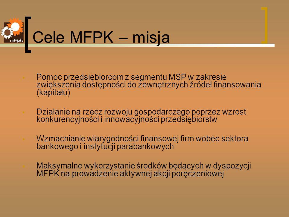 Cele MFPK – misja Pomoc przedsiębiorcom z segmentu MSP w zakresie zwiększenia dostępności do zewnętrznych źródeł finansowania (kapitału)