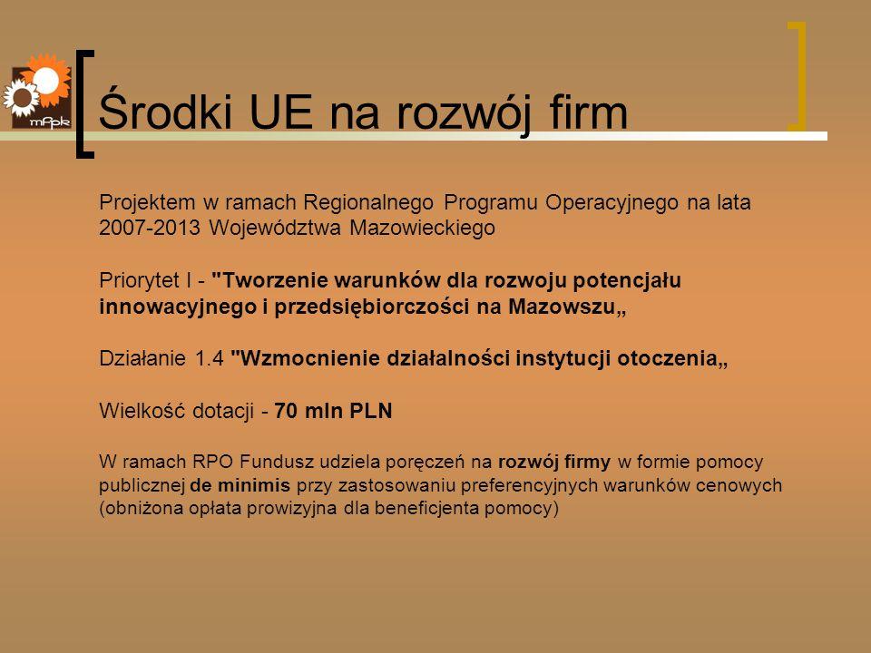 Środki UE na rozwój firm