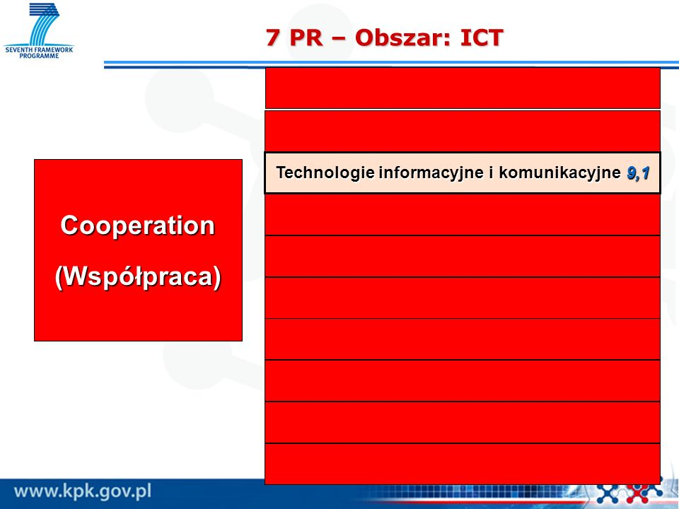 Technologie informacyjne i komunikacyjne 9,1