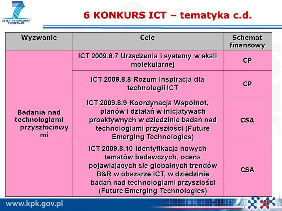 6 KONKURS ICT – tematyka c.d.