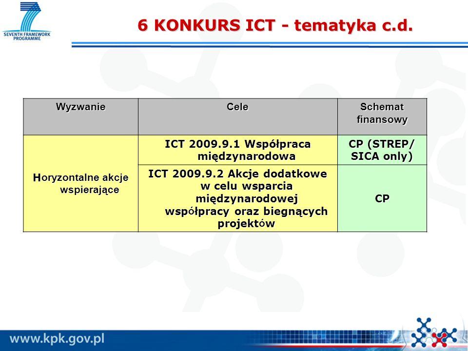 6 KONKURS ICT - tematyka c.d.