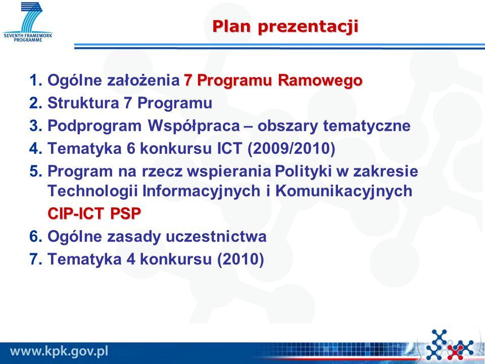 Plan prezentacji Ogólne założenia 7 Programu Ramowego. Struktura 7 Programu. Podprogram Współpraca – obszary tematyczne.