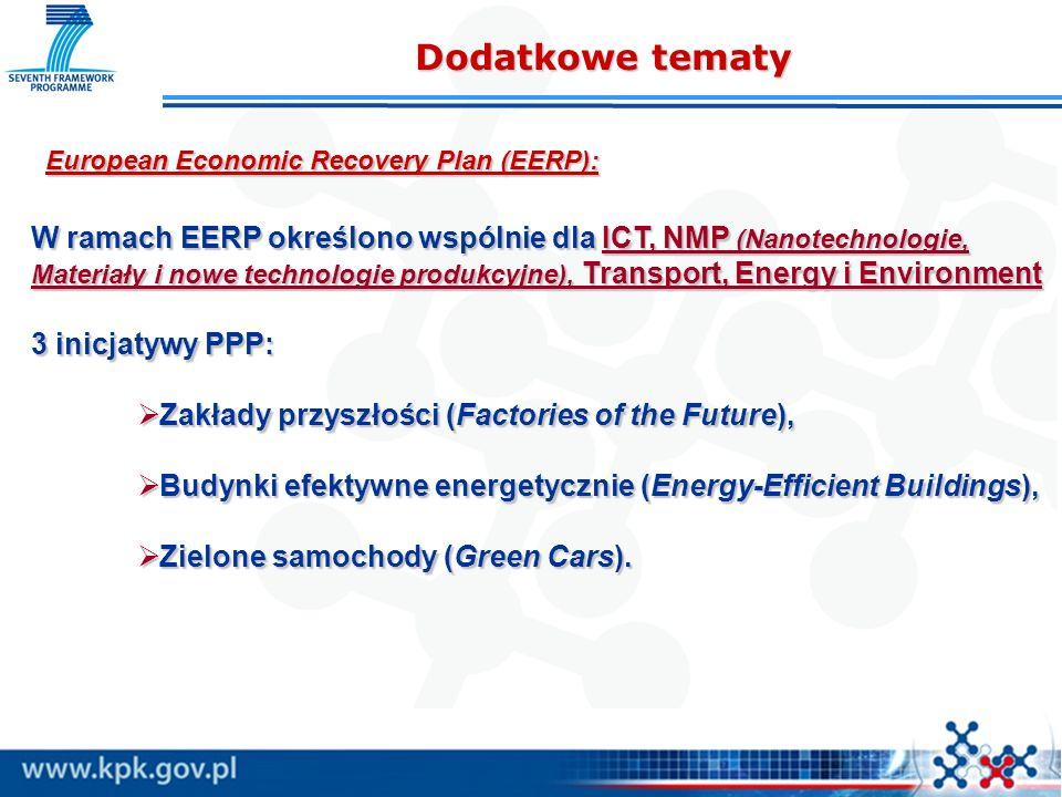 Dodatkowe tematy European Economic Recovery Plan (EERP):