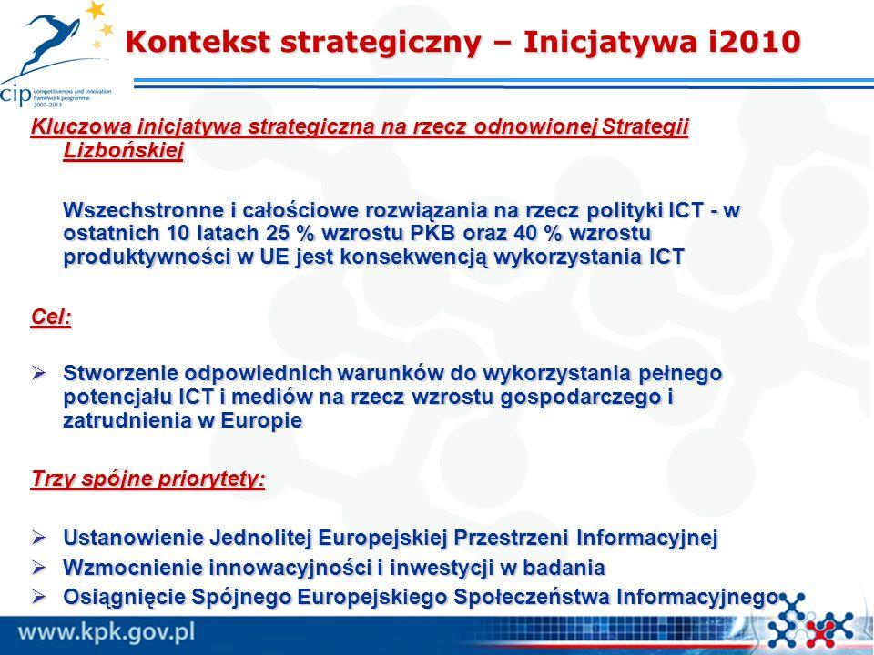 Kontekst strategiczny – Inicjatywa i2010